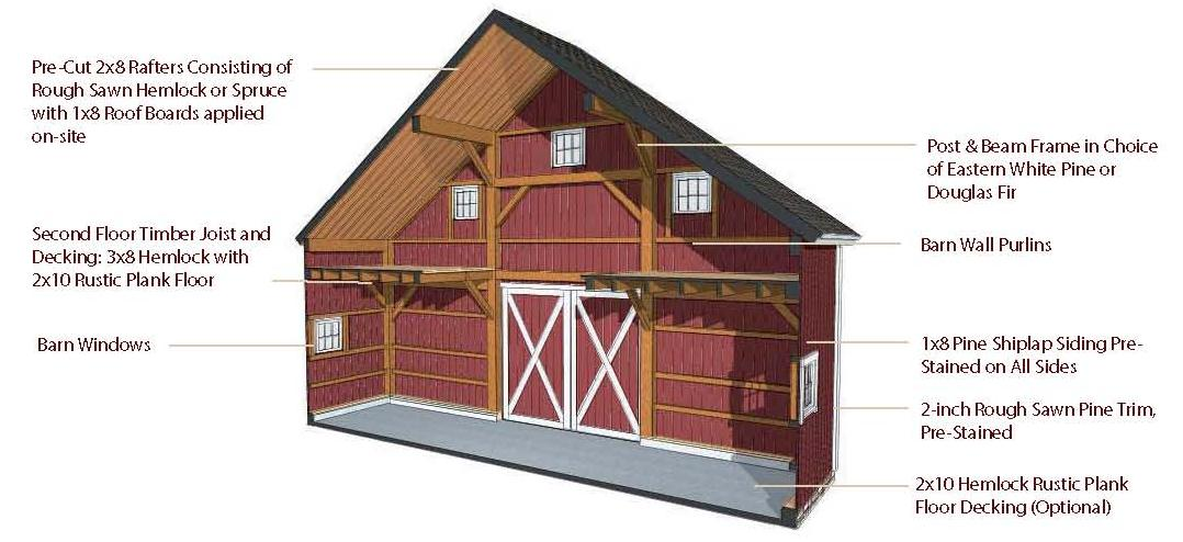Barn Shell Package Components