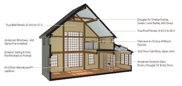 Kelana certified pole barn plans Carriage barn plans