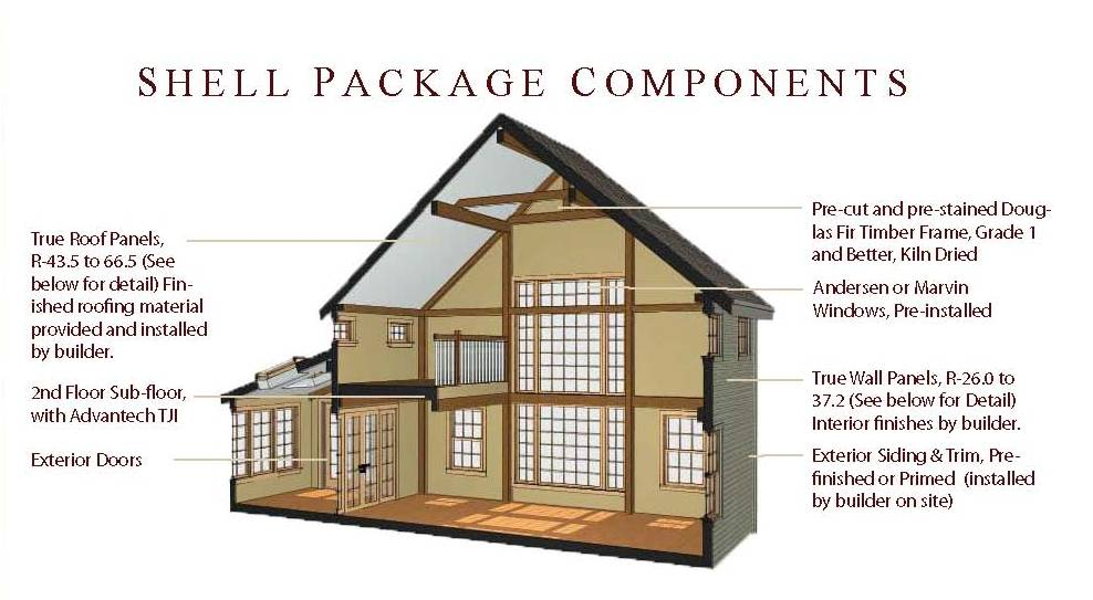 House shell packages 28 images house shell packages 28 for House shell cost